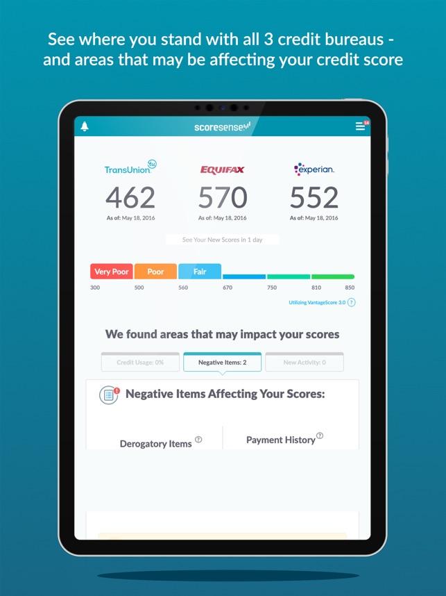 scoresense credit report login