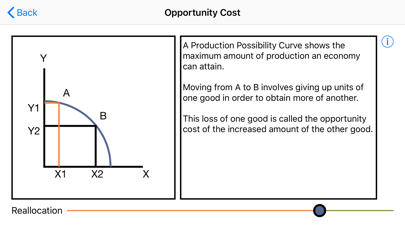 Economics 4 Students Lite screenshot 1