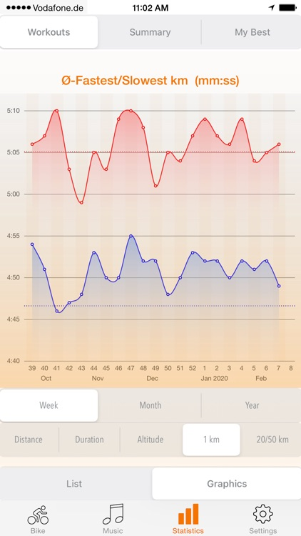 bike.App - GPS for Cycling screenshot-4