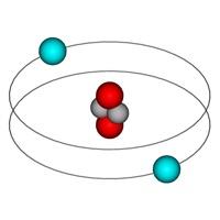 Quantum Mechanics - Theories