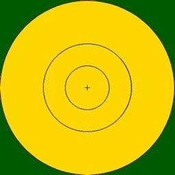 ArcherySuccess - Score & Plot