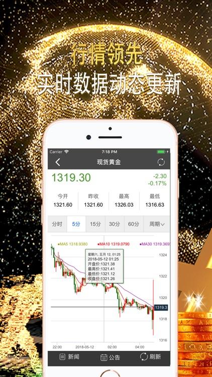 贵金属期货-原油外汇期货行情分析软件 screenshot-4