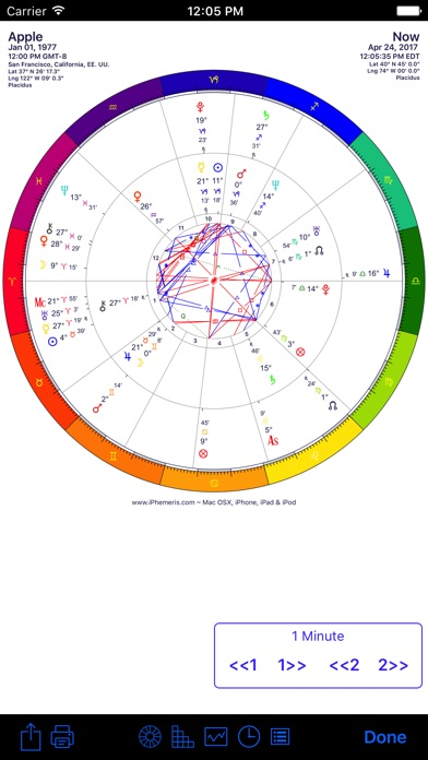 iPhemeris Astrology Charts screenshot one