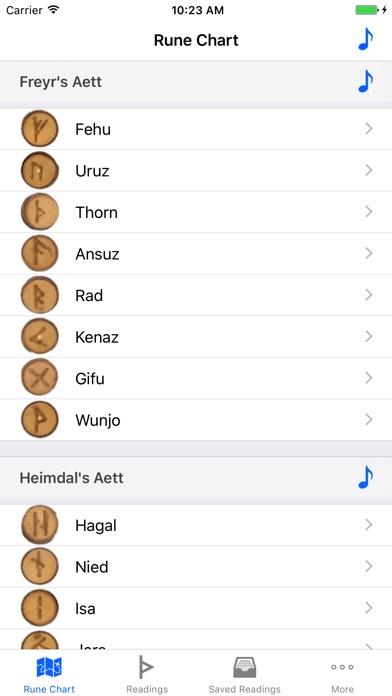 The Runes review screenshots