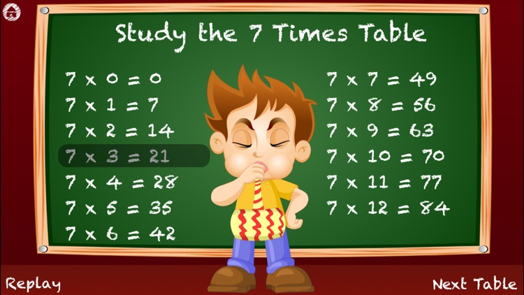 Times Tables For Kids - Test