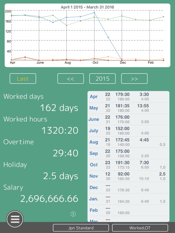 Work Log HD -Time sheet- screenshot-3