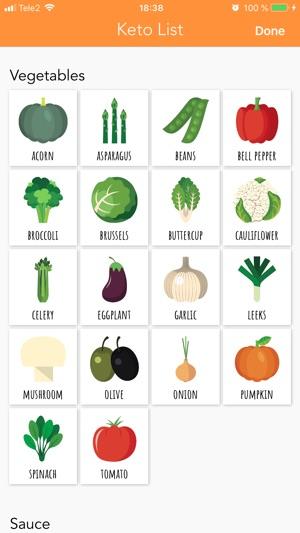 Кетоновая диета список продуктов