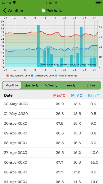 Smart Patro - Nepali Calendar screenshot-6
