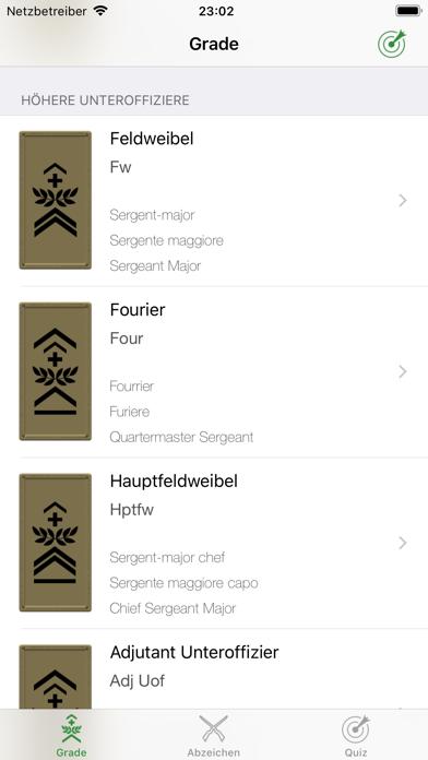 Abzeichen der Schweizer Armeeのおすすめ画像1
