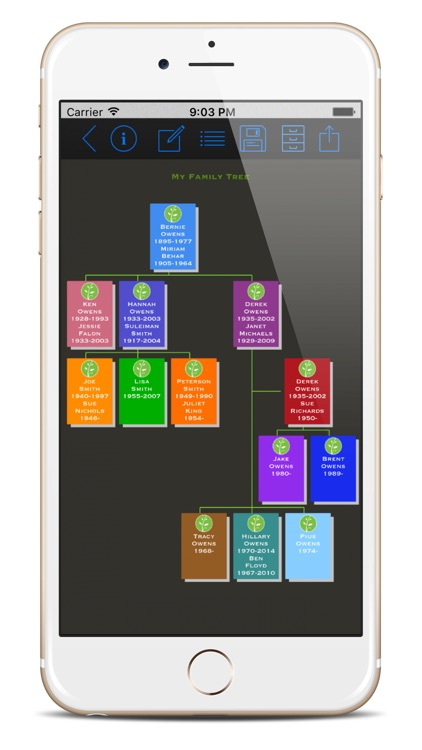 Family Tree Builder App screenshot-4
