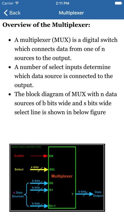Digital Electronics screenshot-3
