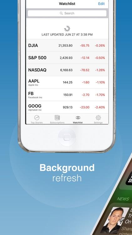 TheStreet – Investing News