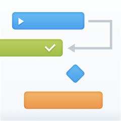 Proyecto: diagrama de Gantt