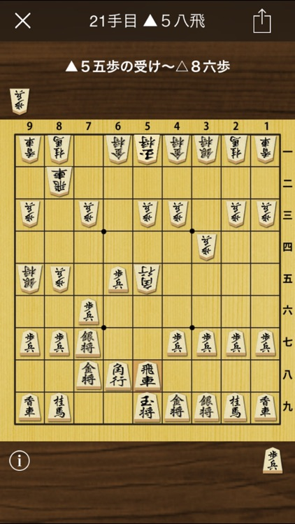 AiIbisha - Shogi Strategy