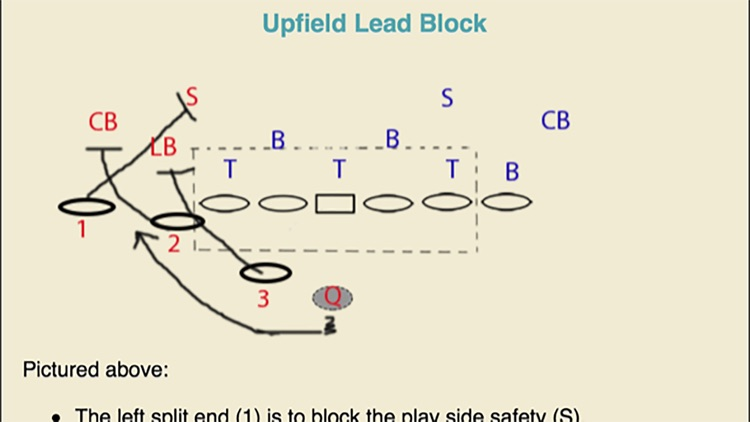 Running Back Prep screenshot-4
