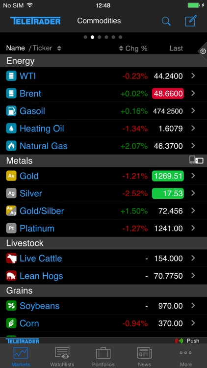 StockMarkets: Real-Time Stocks, Forex, Commodities