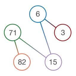 5 Numbers - Connect Numbers in ascending order