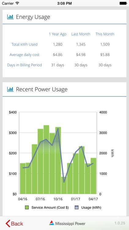 Mississippi Power Mobile