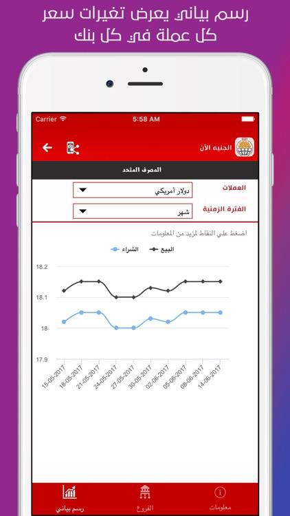 EGP Now - الجنيه الآن