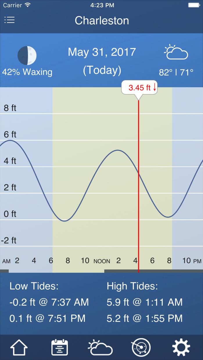 Tide Charts Near Me Screenshot