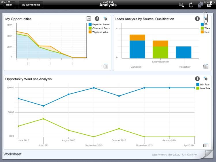 SAP Hybris Cloud for Customer for iPad screenshot-4