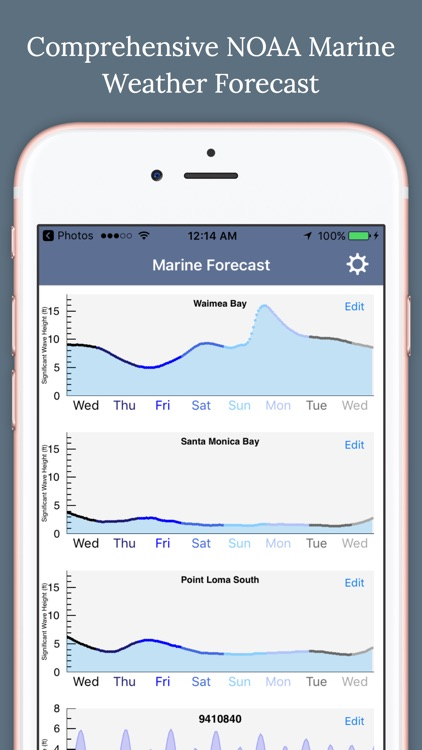 Marine Forecast - NOAA Buoys and Tides