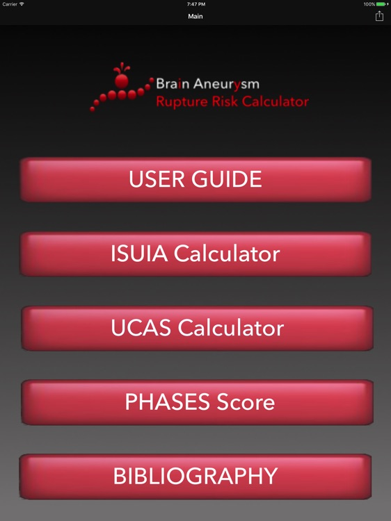 Aneurism Rupture Risk Calculator