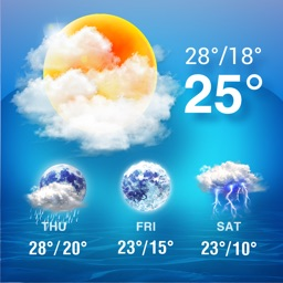 Weather Widgets - Fancy styles weather forecast