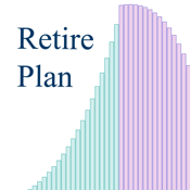 Retireplan app review
