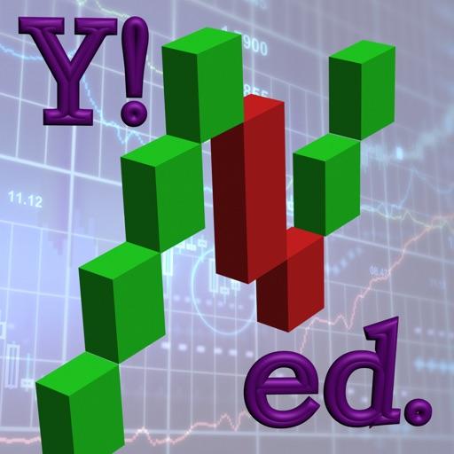 Renko Charts - Yahoo ed.