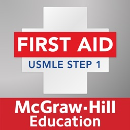 USMLE Step 1 Practice Questions