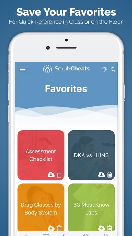 ScrubCheats Nursing Cheatsheet
