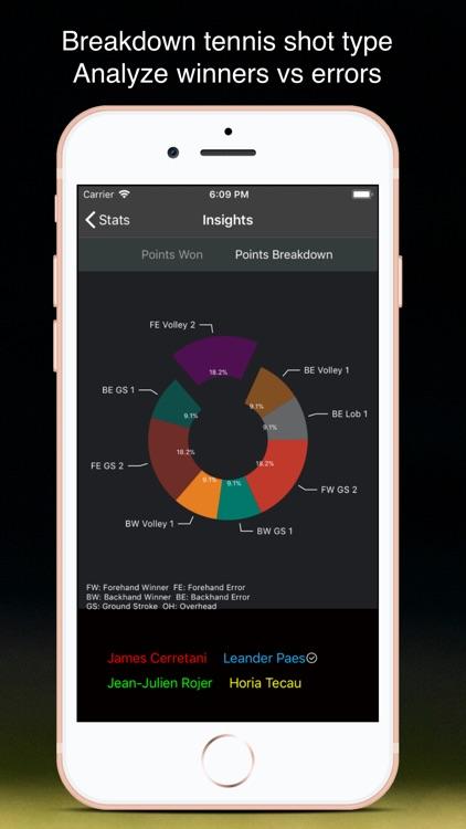 TennisKeeper - Tennis Tracker screenshot-5