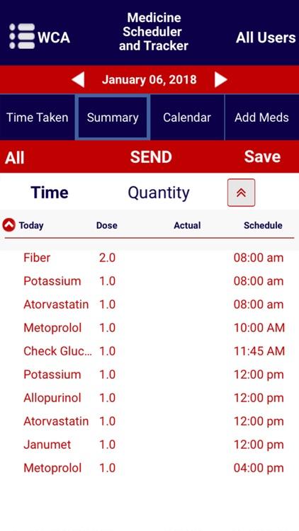 Medicine Tracker and Scheduler