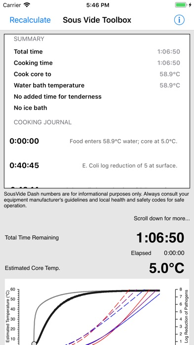 Screenshot for PolyScience Sous Vide Toolbox in United Arab Emirates App Store