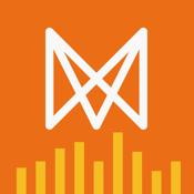 Marketsmith app review