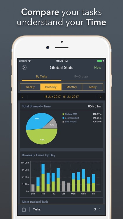 Timelogger: Time Tracking for Freelance & Routines