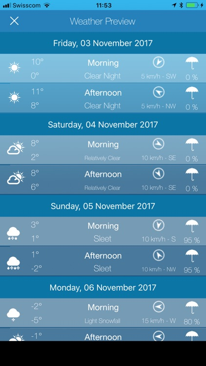 Weather News PRO screenshot-3