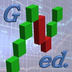 Renko Charts - G ed.