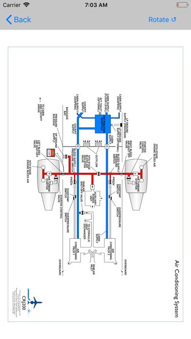CRJ-200 Study App - AppWhip com