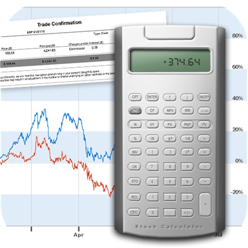 SSPI Stock Calculator