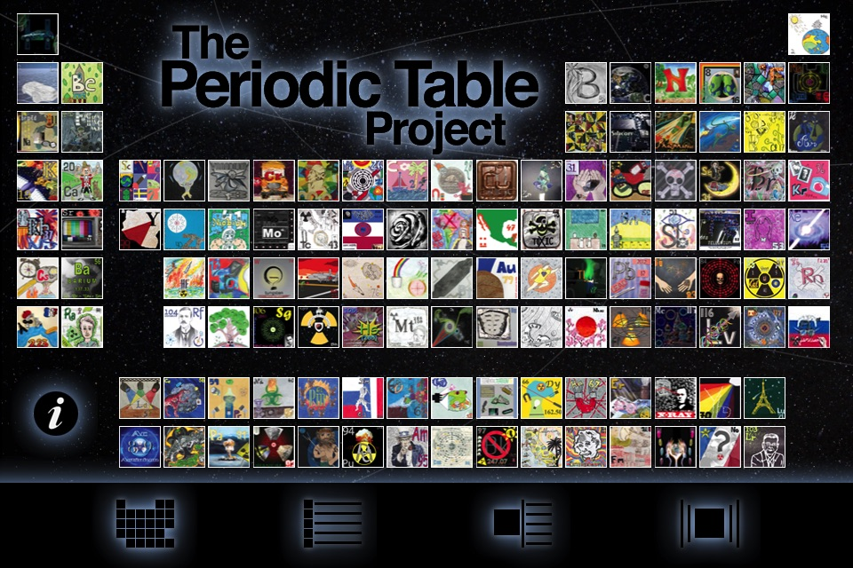 3 Minutes To Hack The Periodic Table Project Unlimited Trycheat