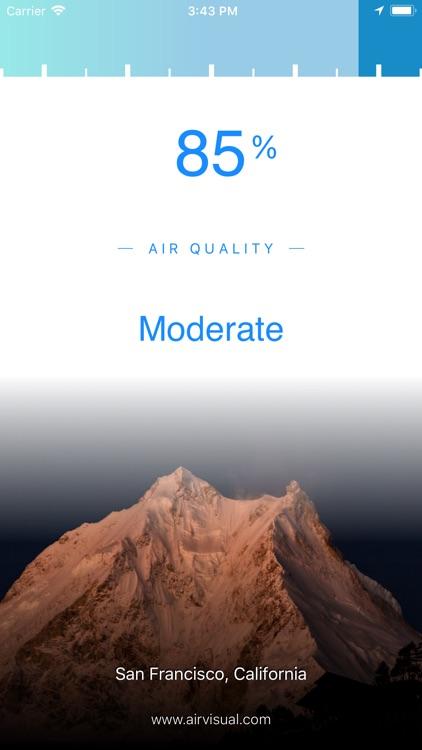 Puffer Air Quality