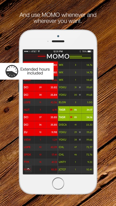 MOMO Stock Discovery & Alerts