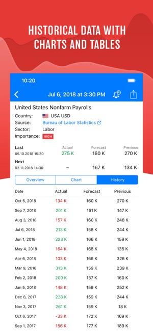 Forex calendar app