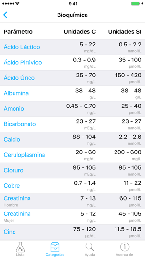 valores de referencia de albumina en mmol/l
