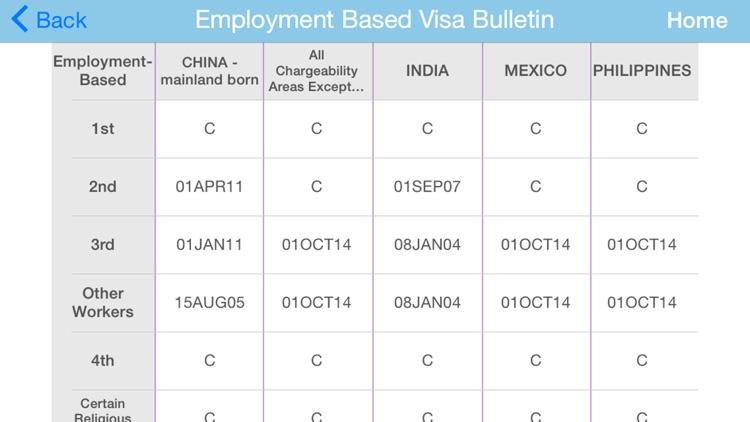 Visa News - Check Immigration screenshot-3