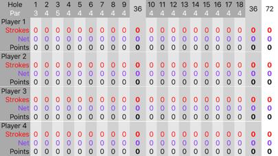 Golf Tally screenshot two