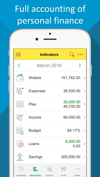 Budget Expense Tracker Manager