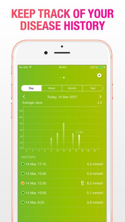 Diabetics Tracker